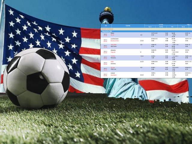 Tỷ lệ kèo bóng đá Mỹ là gì?